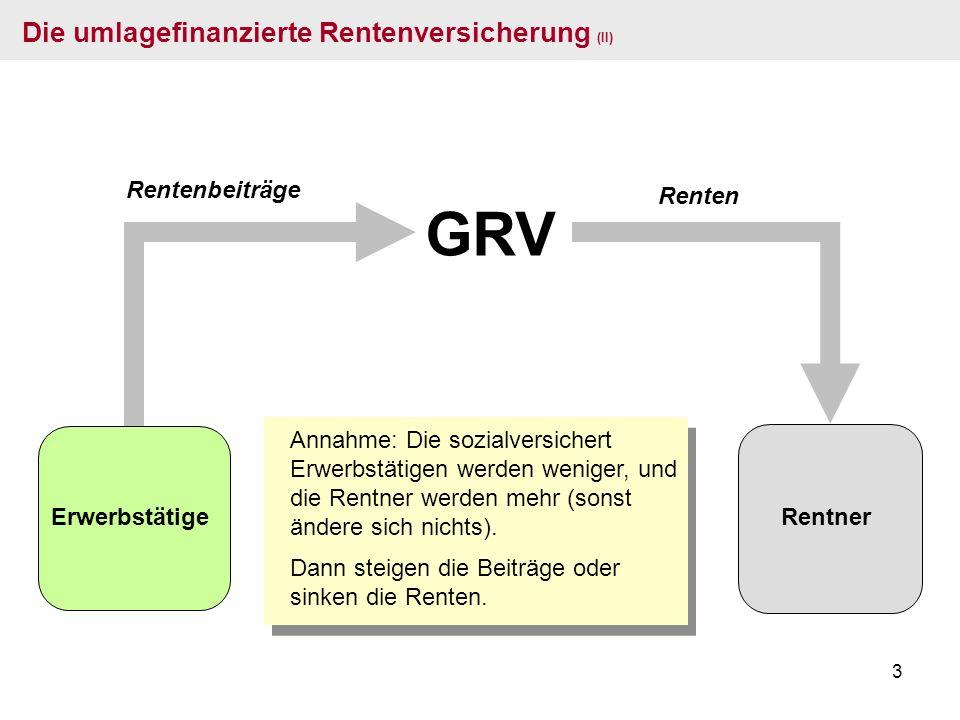 GRV Die umlagefinanzierte Rentenversicherung (II) Rentenbeiträge