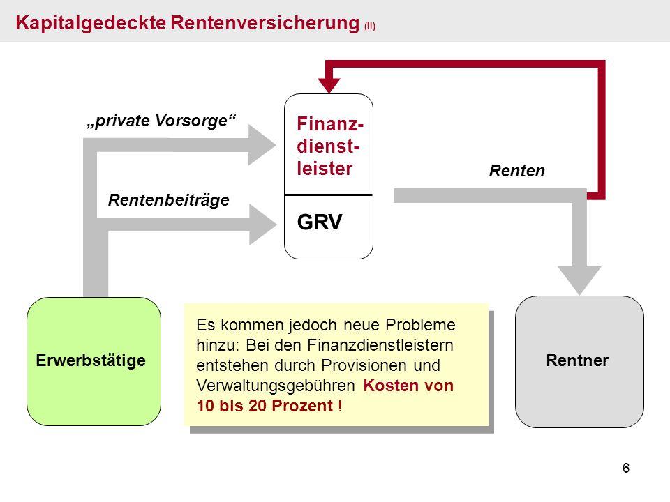 GRV Kapitalgedeckte Rentenversicherung (II) Finanz- dienst- leister