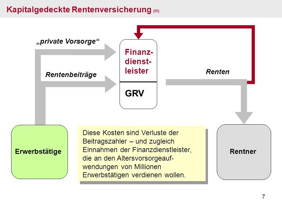 GRV Kapitalgedeckte Rentenversicherung (III) Finanz- dienst- leister