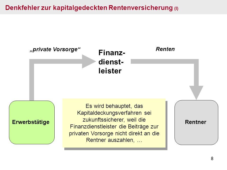 Finanz- dienst- leister