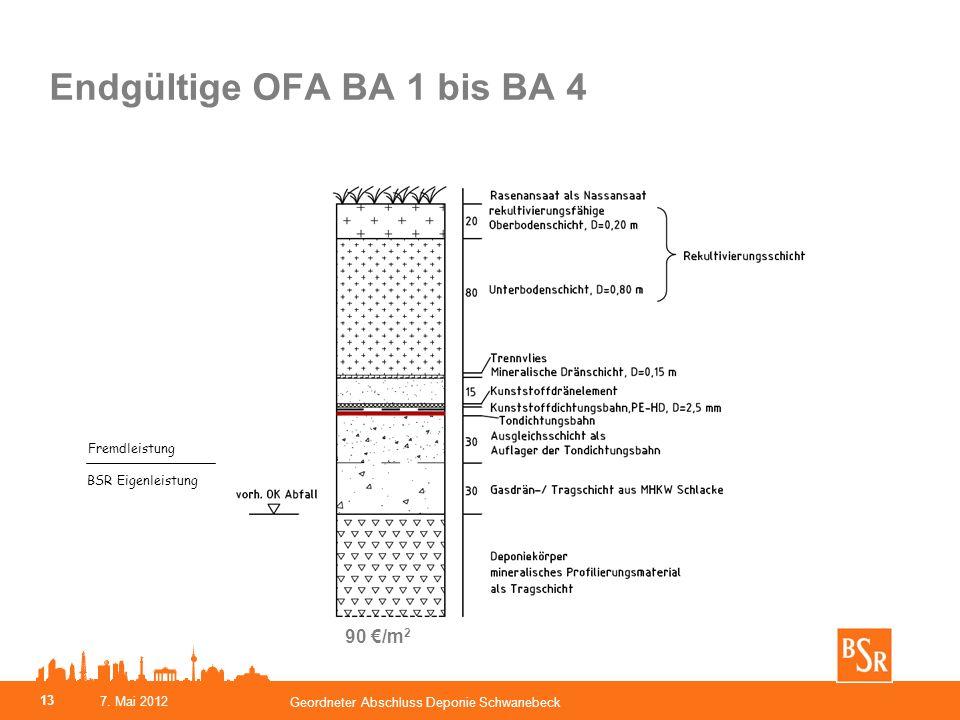 Endgültige OFA BA 1 bis BA 4
