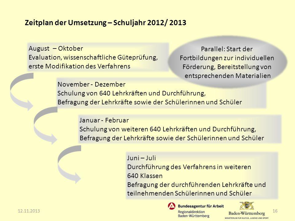 Zeitplan der Umsetzung – Schuljahr 2012/ 2013