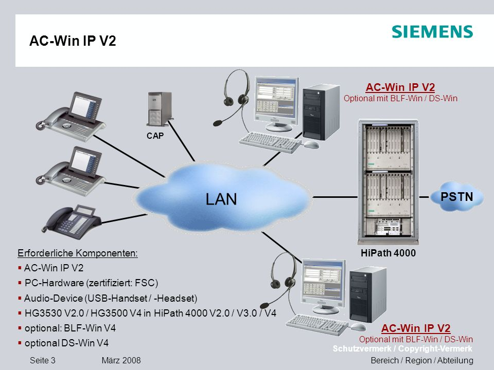 LAN AC-Win IP V2 PSTN AC-Win IP V2 AC-Win IP V2