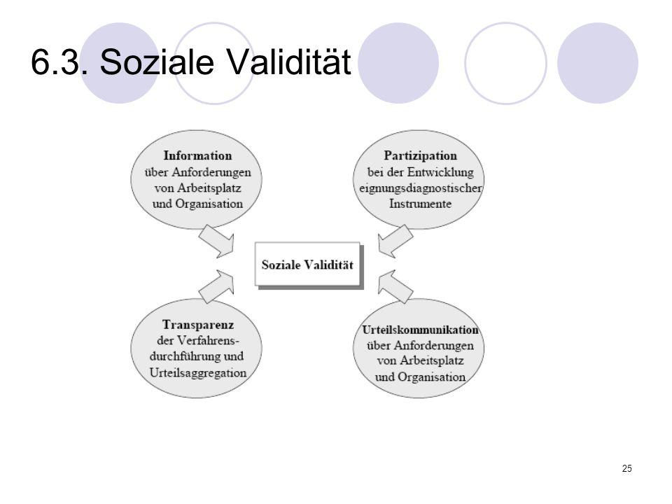 6.3. Soziale Validität Akzeptanz Soziale Validität