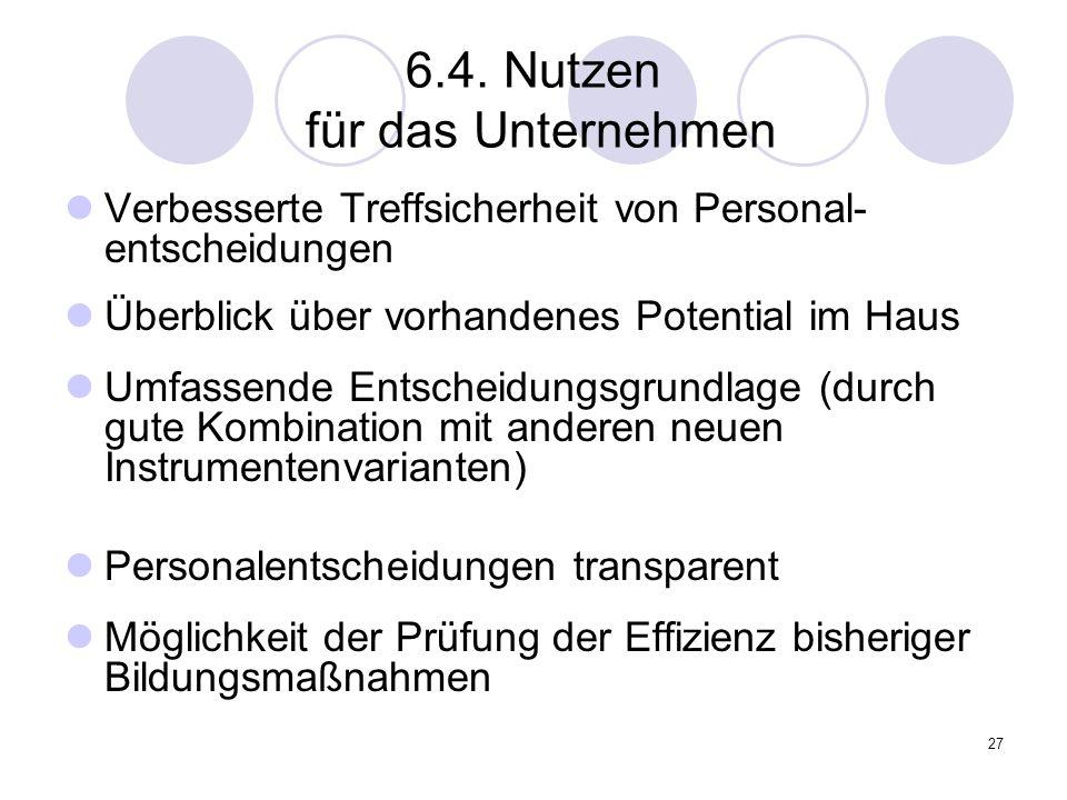 6.4. Nutzen für das Unternehmen