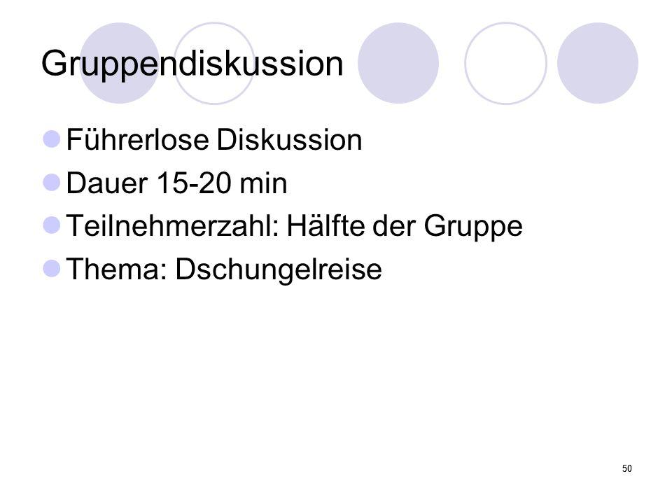 Gruppendiskussion Führerlose Diskussion Dauer 15-20 min