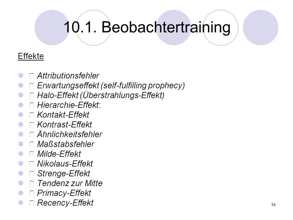 10.1. Beobachtertraining Effekte • Attributionsfehler