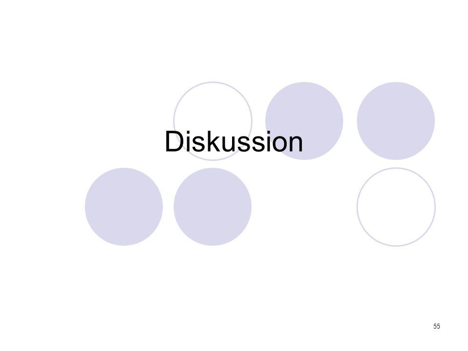 Diskussion Während des Acs notiert ihr eure Wahrnehmungen auf die Bögen.