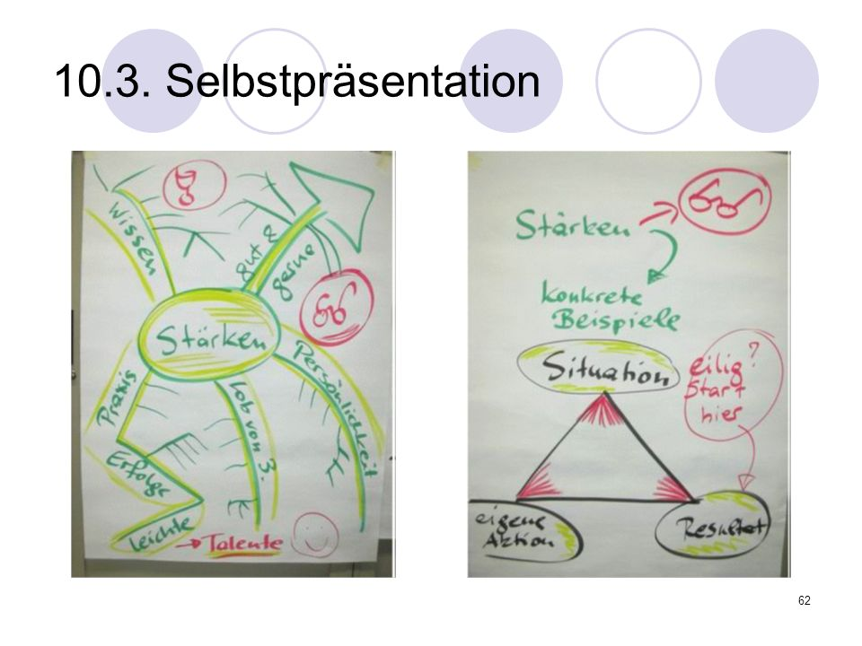 10.3. Selbstpräsentation