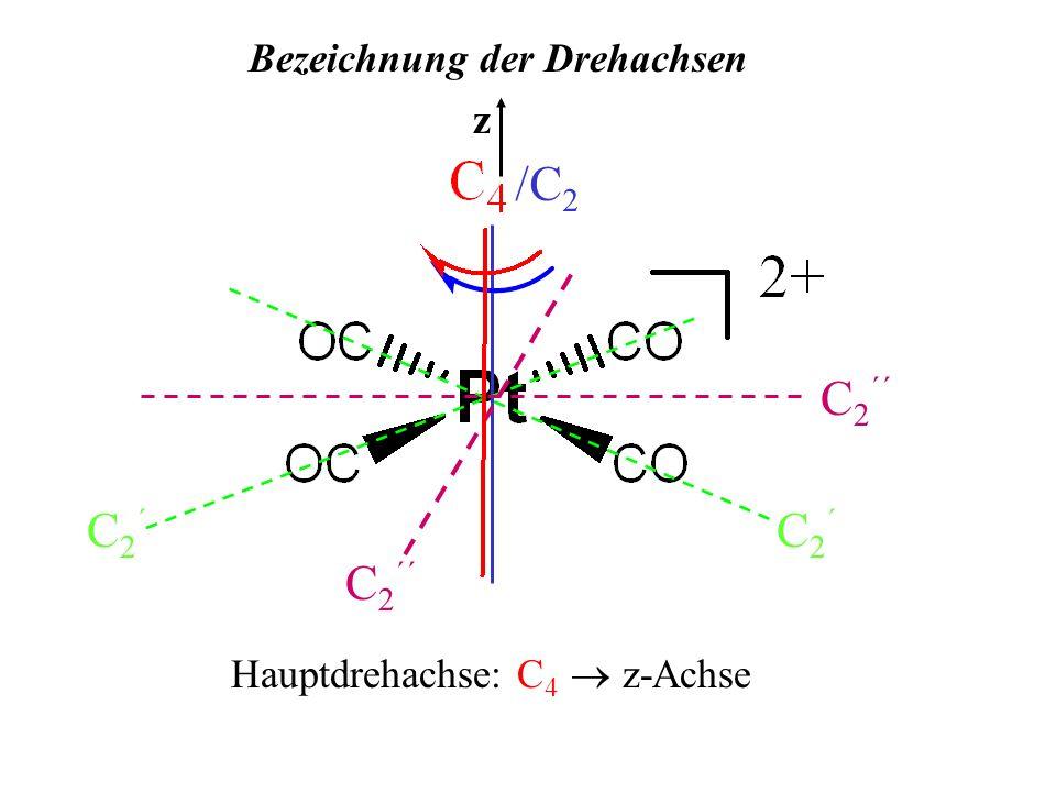 Bezeichnung der Drehachsen