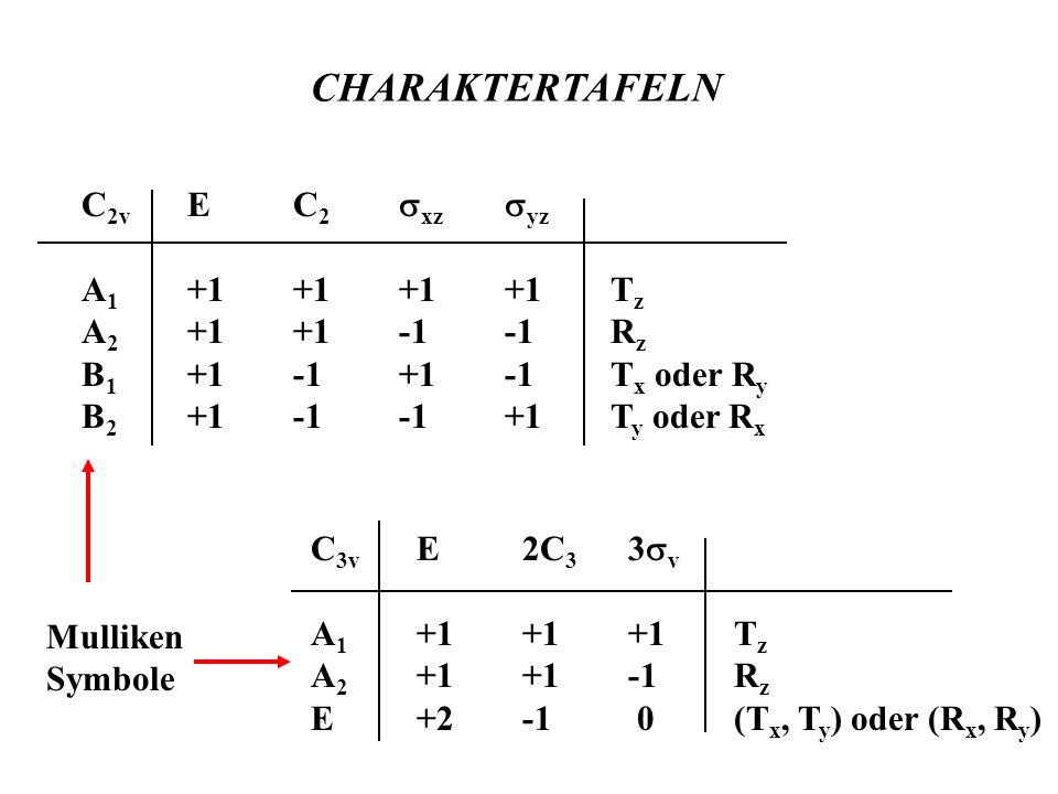 CHARAKTERTAFELN C2v E C2 sxz syz A1 +1 +1 +1 +1 Tz A2 +1 +1 -1 -1 Rz
