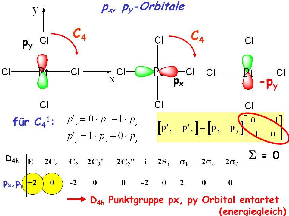 C4 C4 -py S = 0 px, py-Orbitale py px für C41: