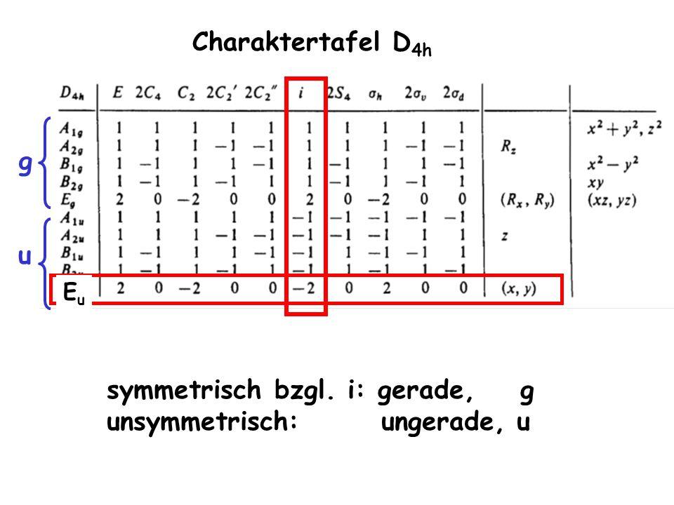 symmetrisch bzgl. i: gerade, g unsymmetrisch: ungerade, u g