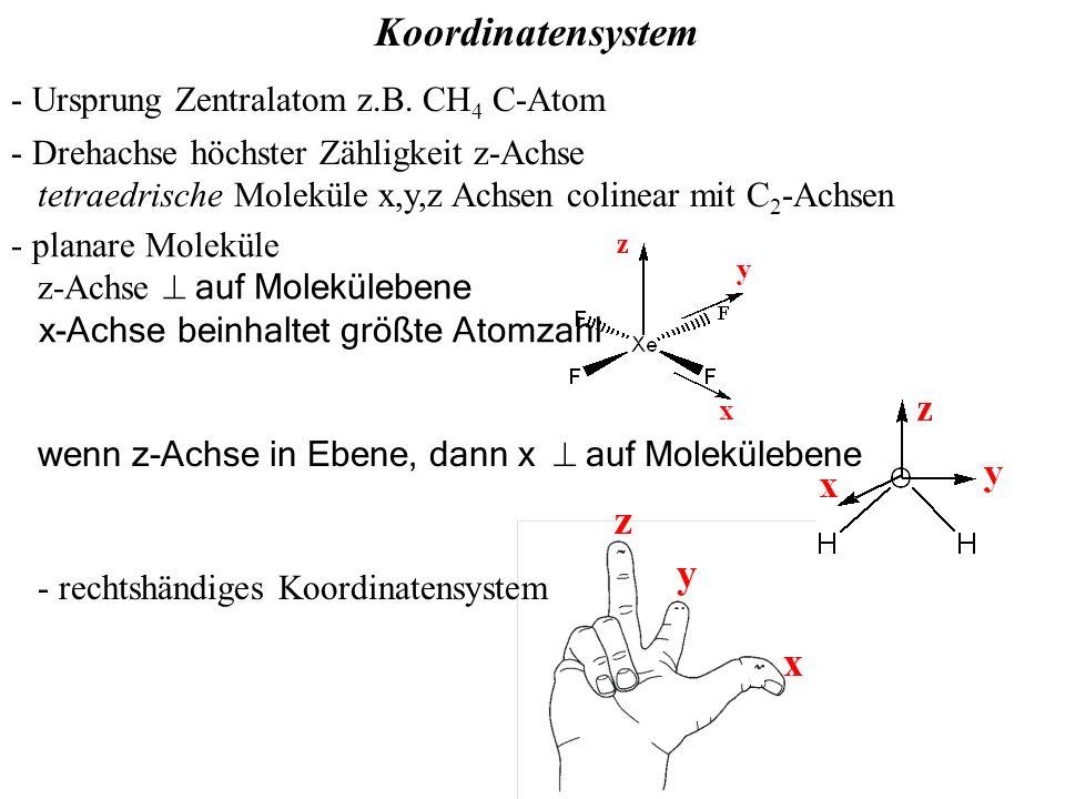 Koordinatensystem z y x - Ursprung Zentralatom z.B. CH4 C-Atom