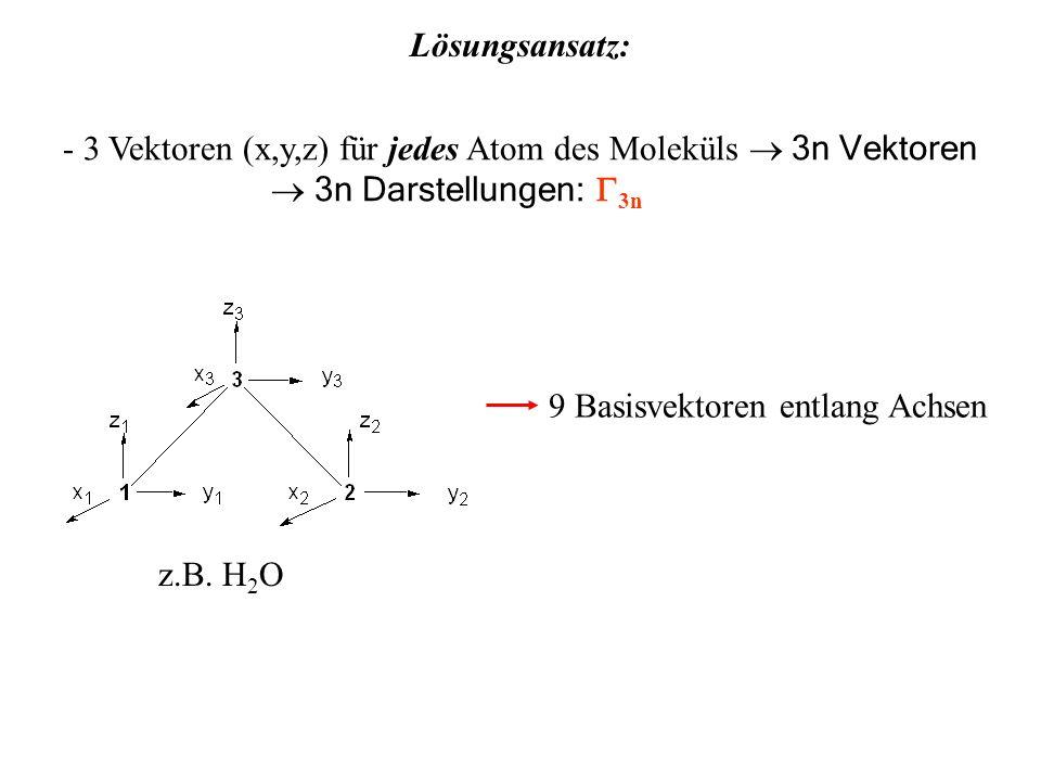 Lösungsansatz: - 3 Vektoren (x,y,z) für jedes Atom des Moleküls ® 3n Vektoren. ® 3n Darstellungen: G3n.