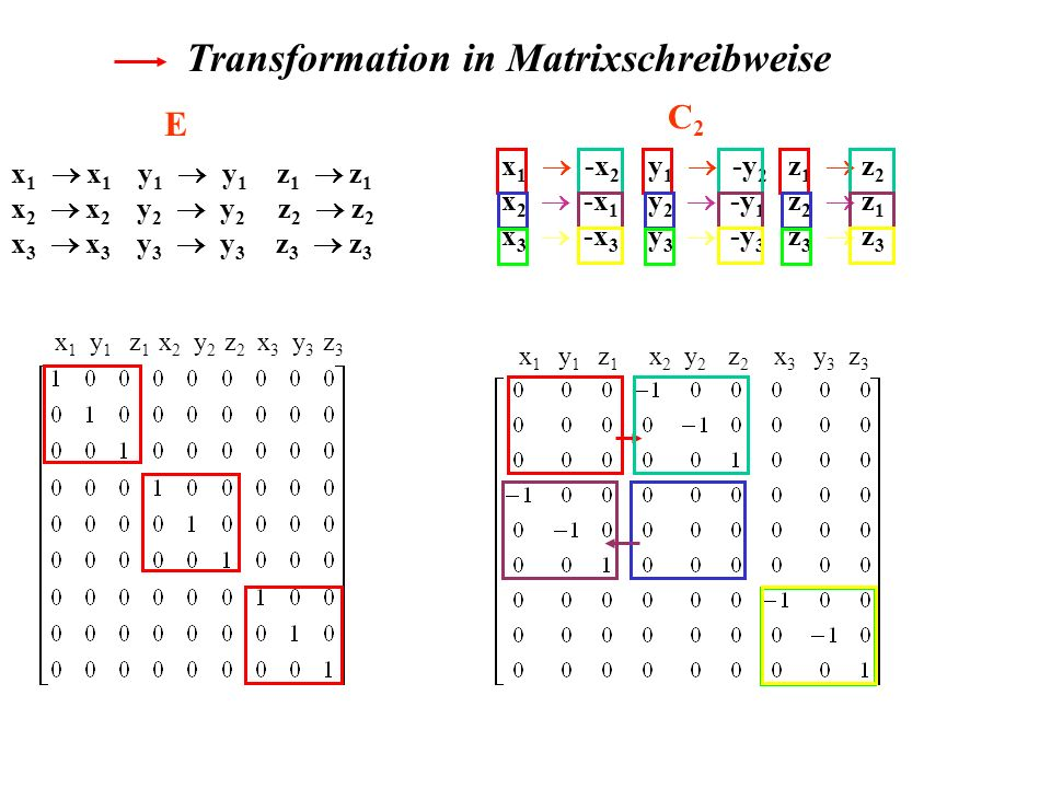 Transformation in Matrixschreibweise