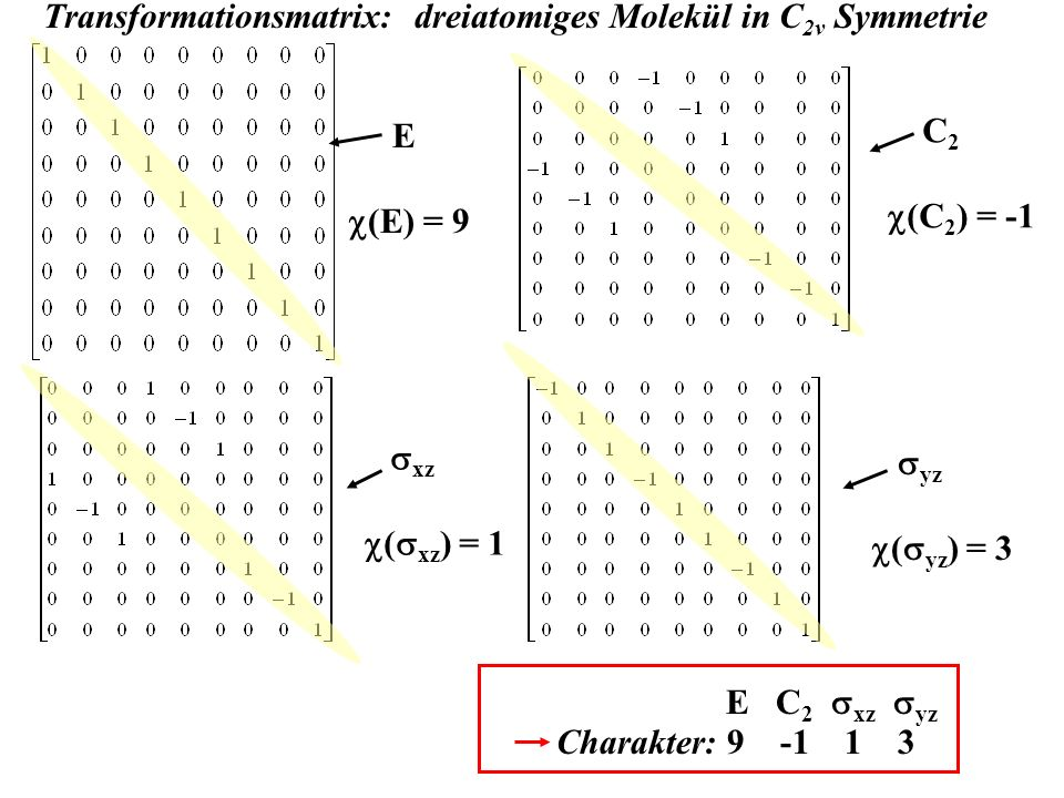Transformationsmatrix: dreiatomiges Molekül in C2v Symmetrie