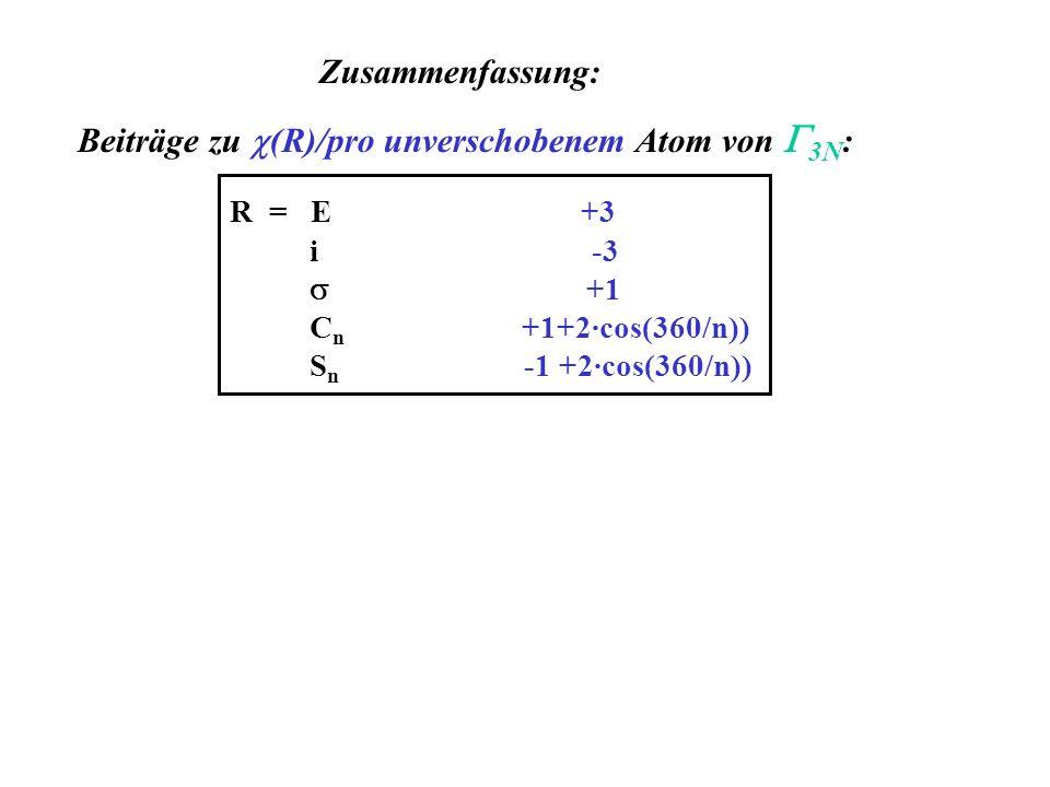 Beiträge zu c(R)/pro unverschobenem Atom von G3N:
