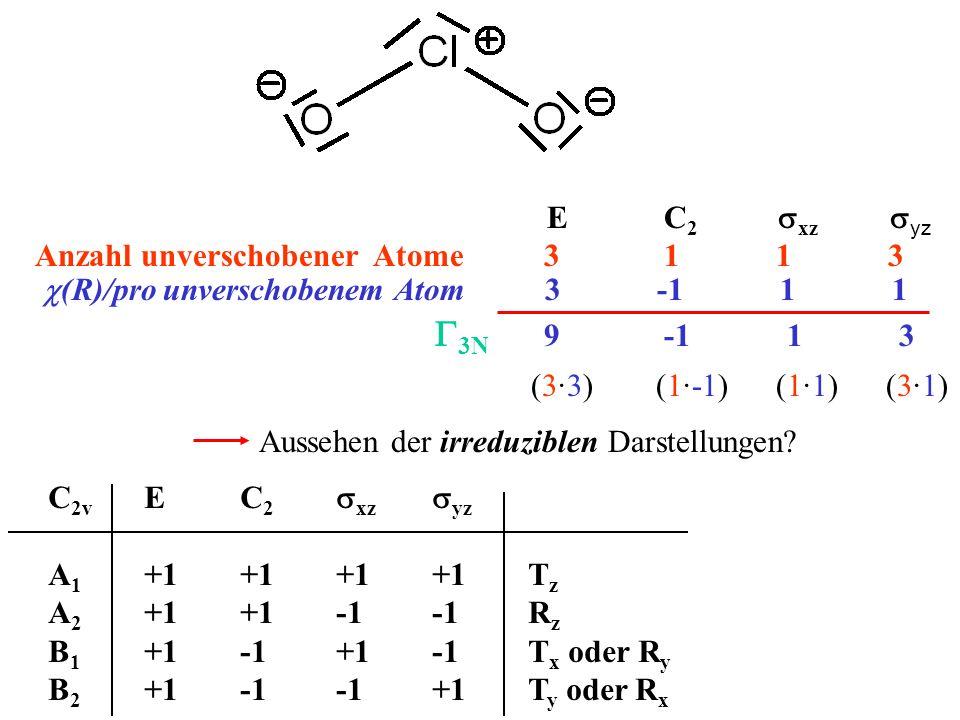 G3N 9 -1 1 3 E C2 sxz syz Anzahl unverschobener Atome 3 1 1 3