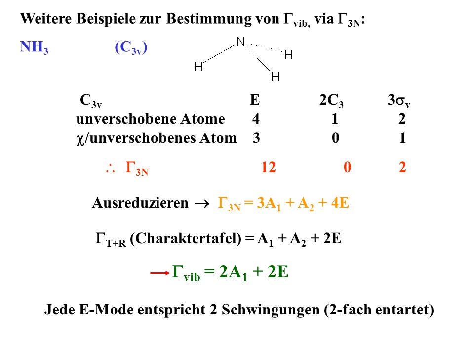 Gvib = 2A1 + 2E Weitere Beispiele zur Bestimmung von Gvib, via G3N: