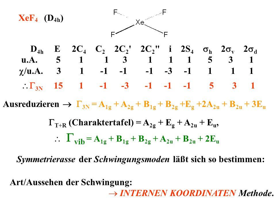 XeF4 (D4h) D4h E 2C4 C2 2C2 2C2 i 2S4 sh 2sv 2sd.