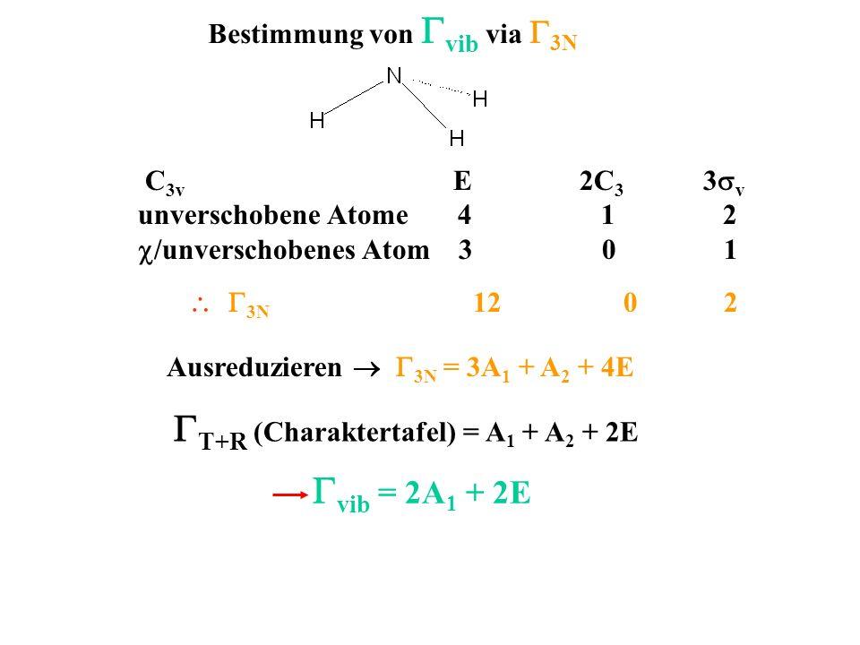 GT+R (Charaktertafel) = A1 + A2 + 2E