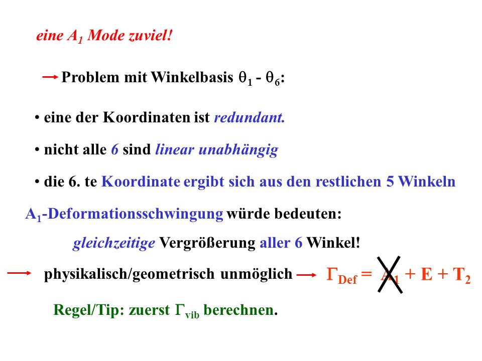 GDef = A1 + E + T2 eine A1 Mode zuviel!