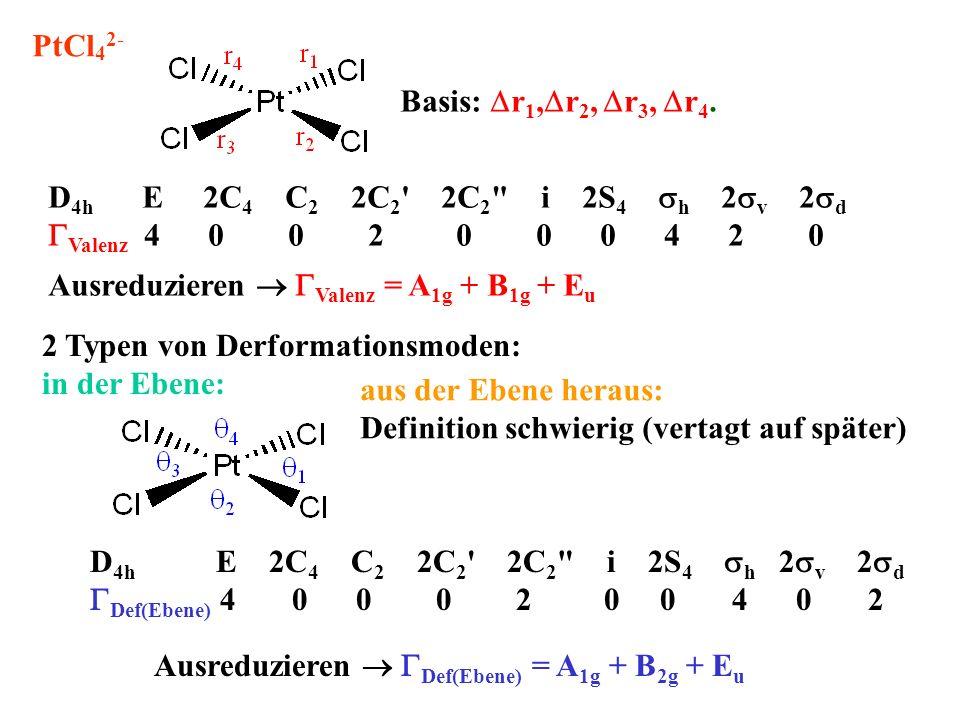 PtCl42- Basis: Dr1,Dr2, Dr3, Dr4. D4h E 2C4 C2 2C2 2C2 i 2S4 sh 2sv 2sd.