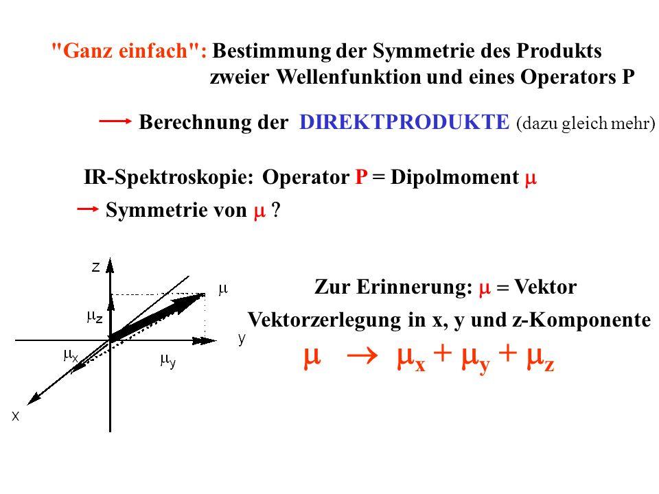 Ganz einfach : Bestimmung der Symmetrie des Produkts