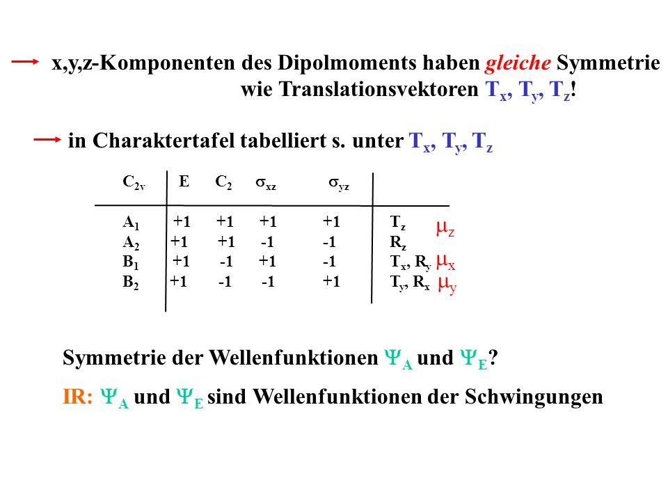 x,y,z-Komponenten des Dipolmoments haben gleiche Symmetrie