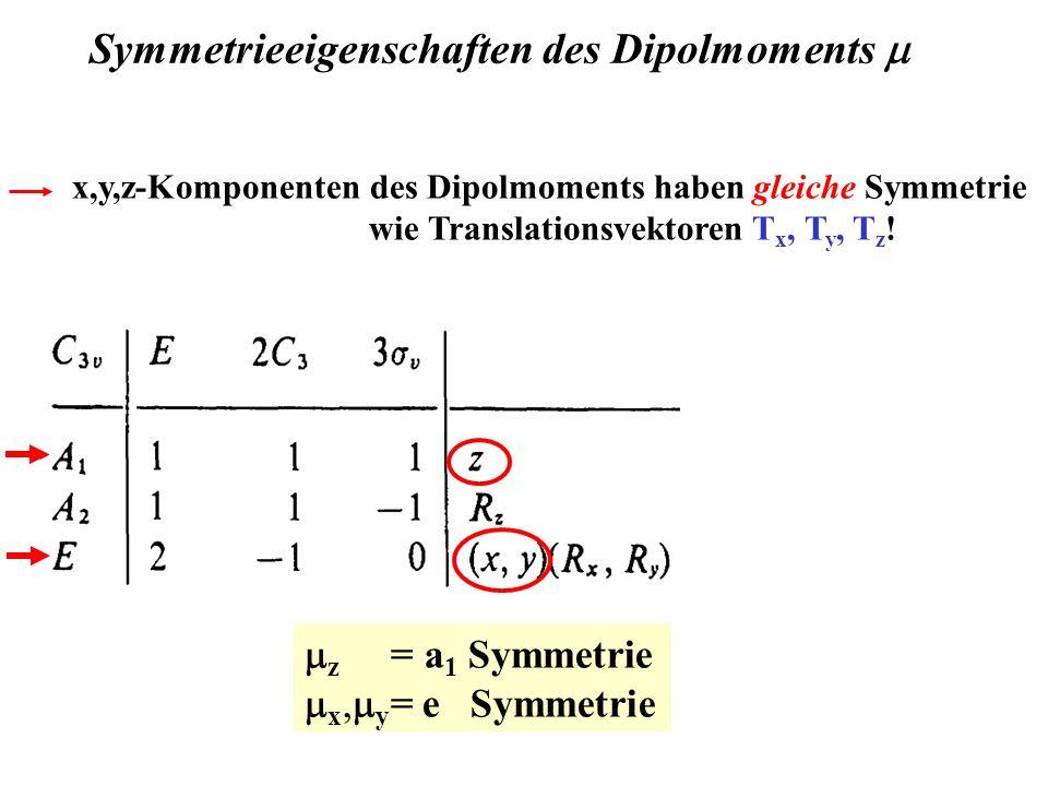 Symmetrieeigenschaften des Dipolmoments m