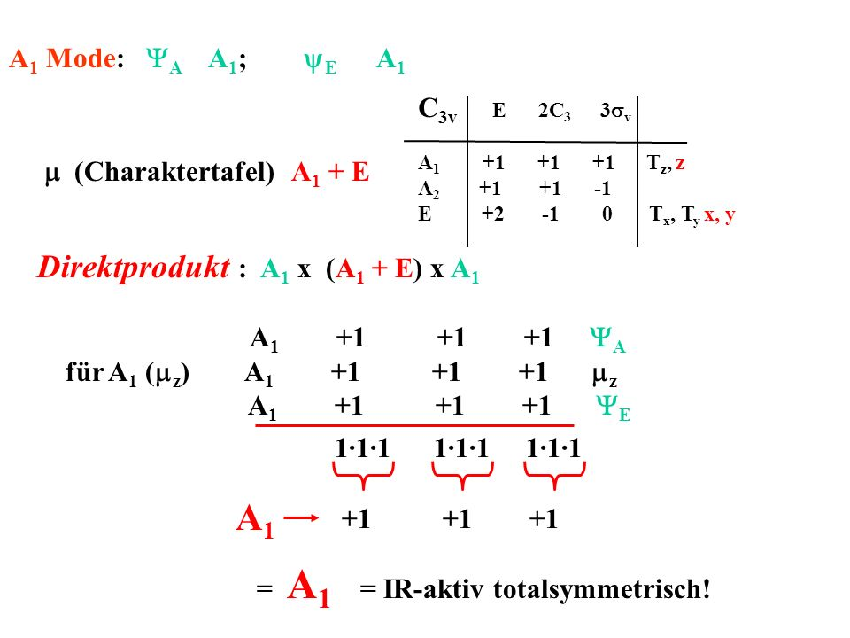 A1 Direktprodukt : A1 x (A1 + E) x A1 A1 Mode: YA A1; yE A1