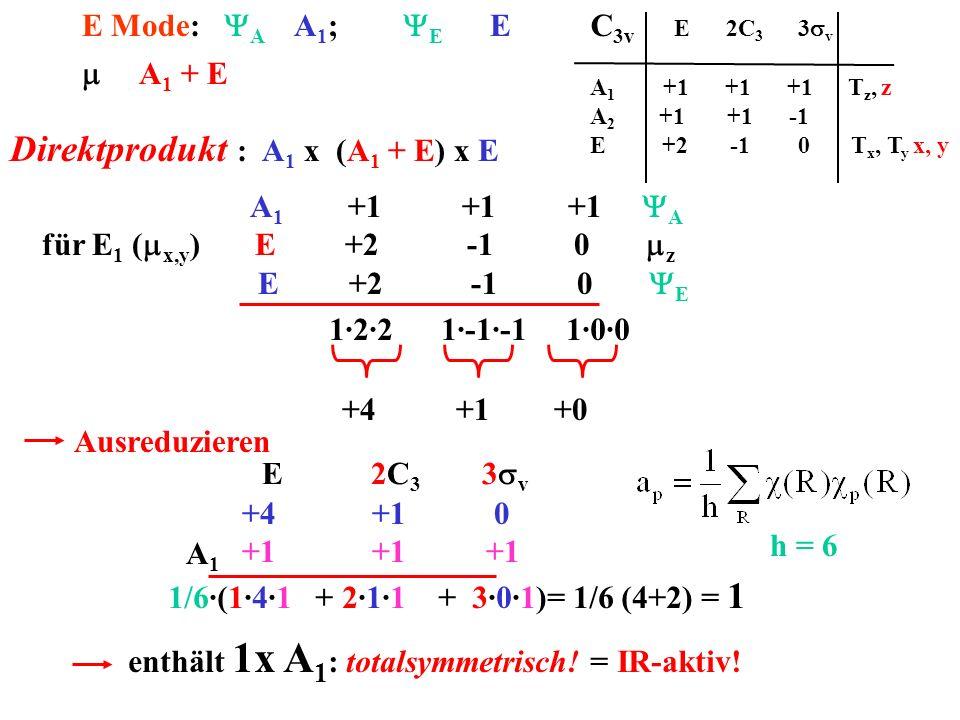 Direktprodukt : A1 x (A1 + E) x E