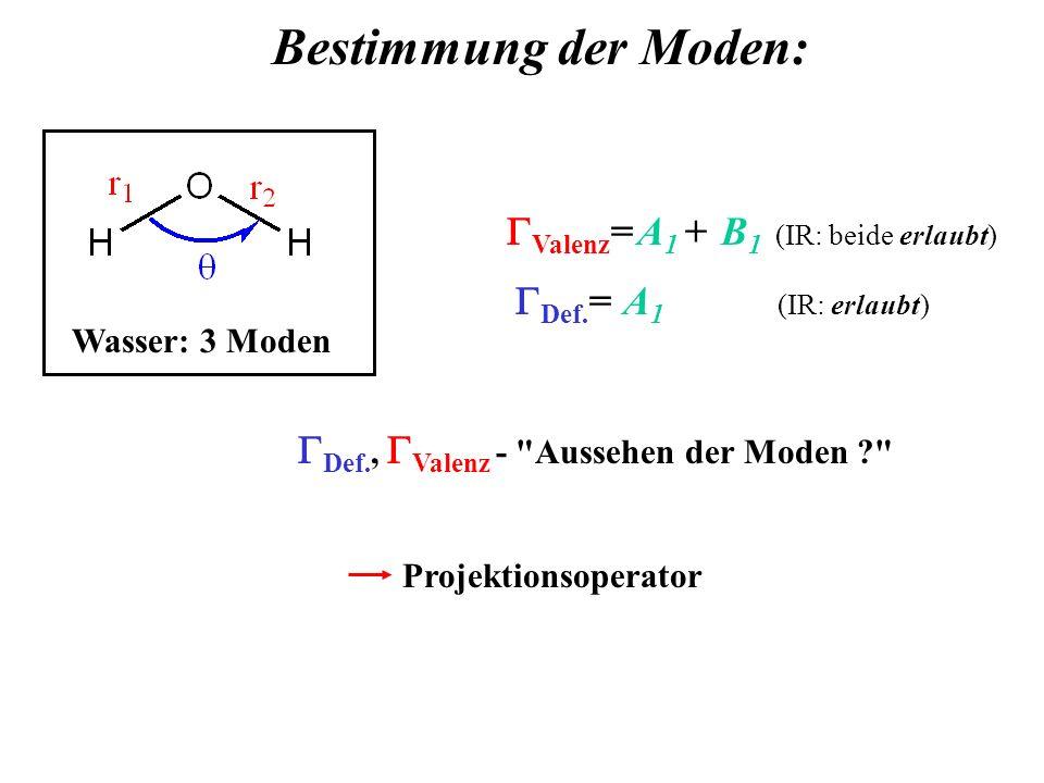 Bestimmung der Moden: GValenz= A1 + B1 (IR: beide erlaubt)