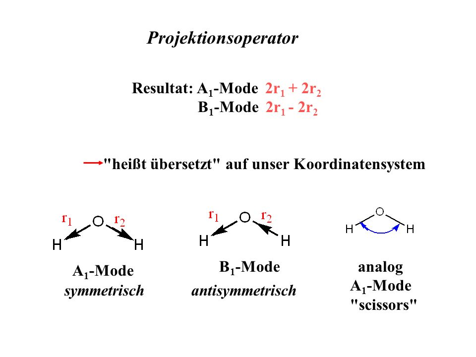 Projektionsoperator Resultat: A1-Mode 2r1 + 2r2 B1-Mode 2r1 - 2r2