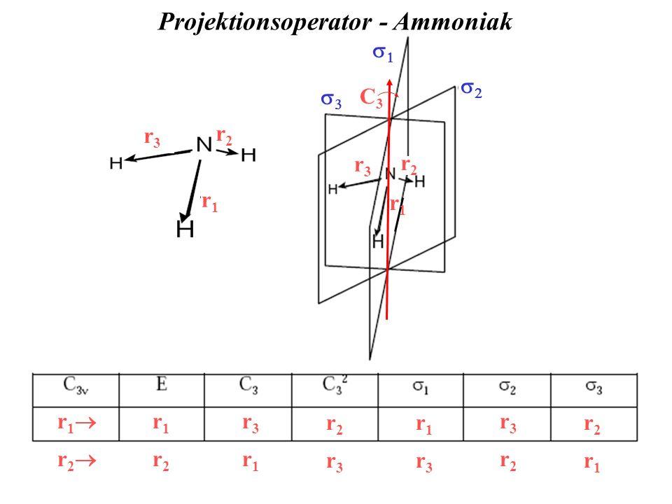 Projektionsoperator - Ammoniak