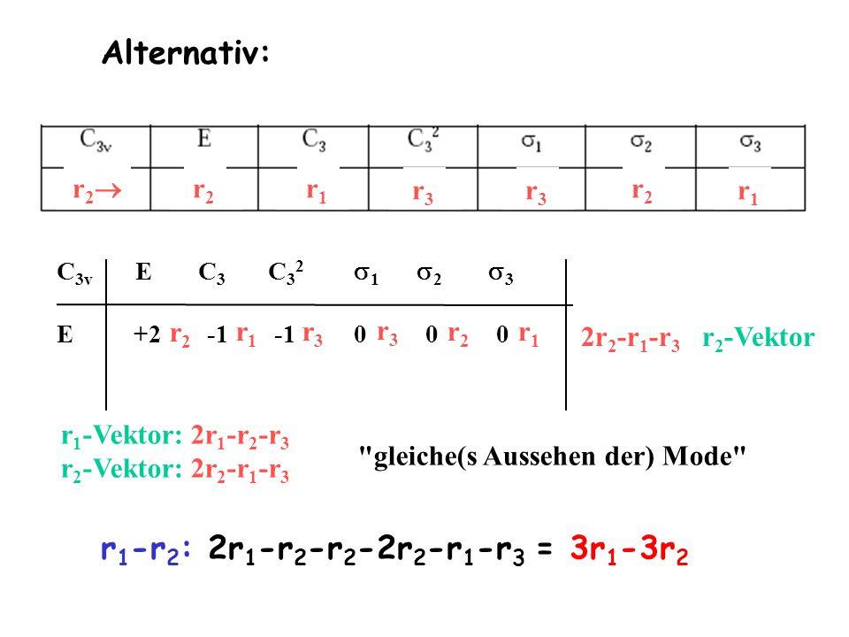 Alternativ: r1-r2: 2r1-r2-r2-2r2-r1-r3 = 3r1-3r2 r2® r2 r1 r3 r2 r3 r1
