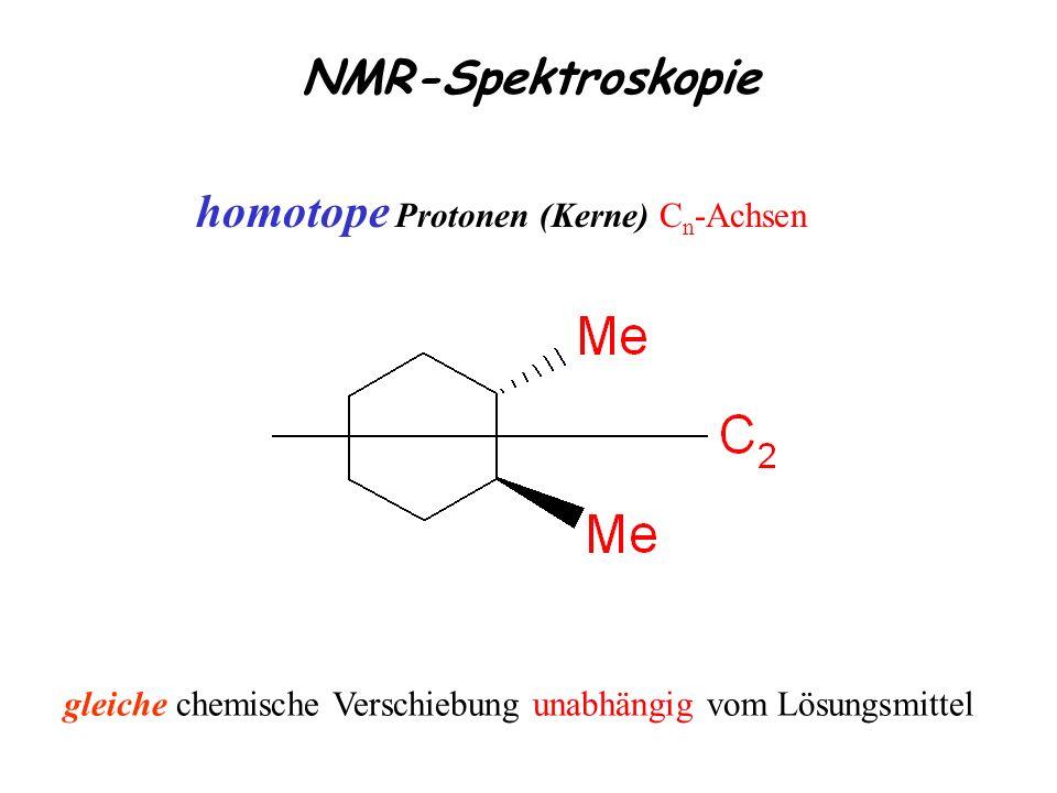NMR-Spektroskopie homotope Protonen (Kerne) Cn-Achsen