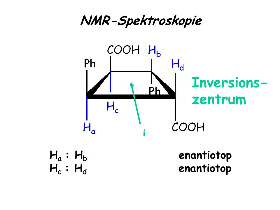 Inversions- zentrum NMR-Spektroskopie Ha : Hb enantiotop