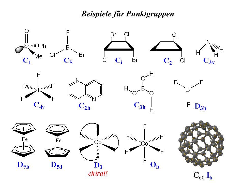 Beispiele für Punktgruppen
