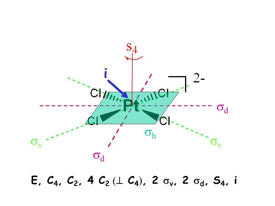 sv i sd sh E, C4, C2, 4 C2 ( C4), 2 sv, 2 sd, S4, i
