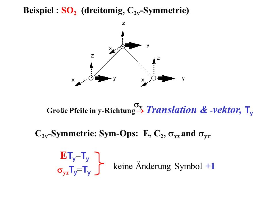 ETy=Ty Beispiel : SO2 (dreitomig, C2v-Symmetrie) sy