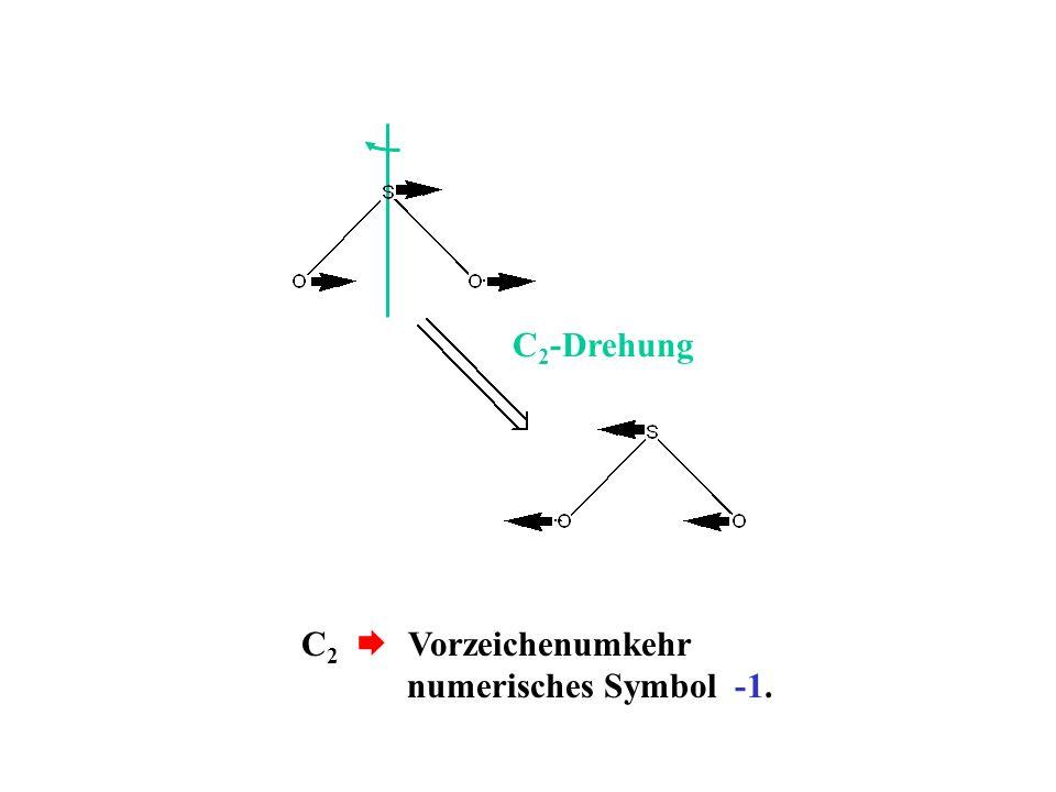 C2-Drehung C2  Vorzeichenumkehr numerisches Symbol -1.