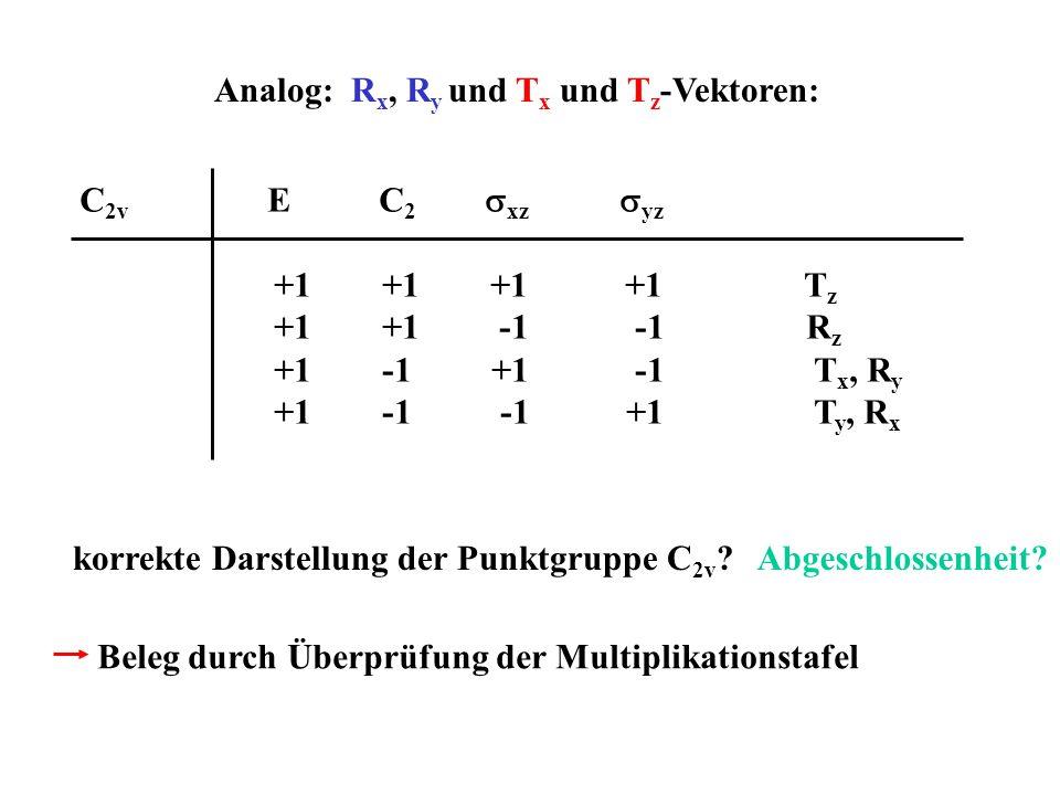 Analog: Rx, Ry und Tx und Tz-Vektoren:
