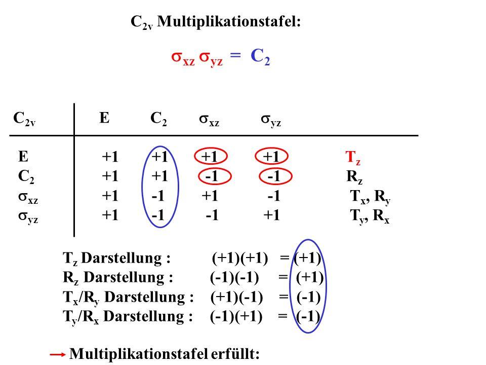 sxz syz = C2 C2v Multiplikationstafel: C2v E C2 sxz syz +1 +1 +1 +1 Tz