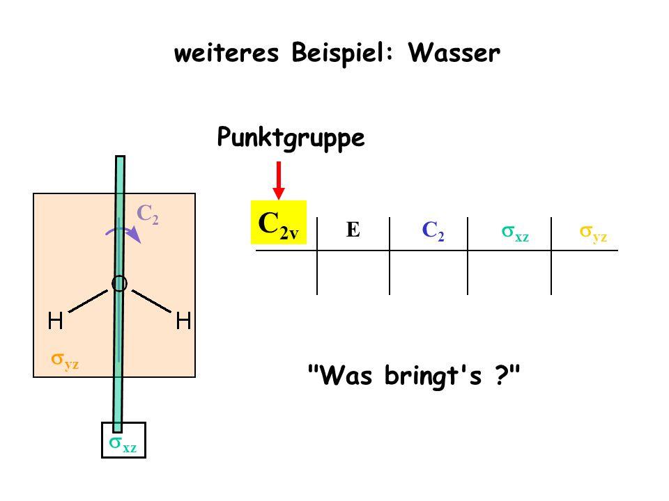 C2v weiteres Beispiel: Wasser Punktgruppe Was bringt s C2