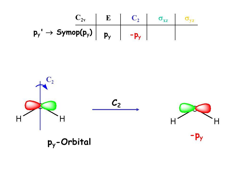 E C2 sxz syz C2v py  Symop(py) py -py C2 C2 -py py-Orbital