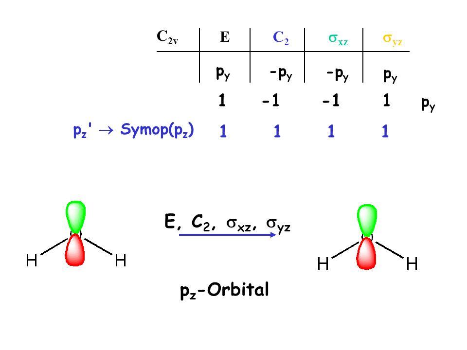 E, C2, sxz, syz pz-Orbital 1·py -1 ·py -1 ·py 1 ·py 1 1 1 1 C2v