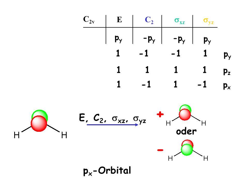 + - E, C2, sxz, syz oder px-Orbital 1·py -1 ·py -1 ·py 1 ·py