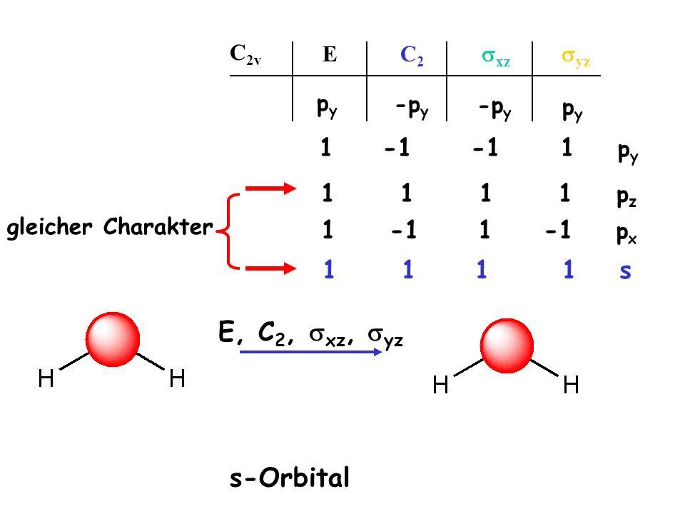 E, C2, sxz, syz s-Orbital 1·py -1 ·py -1 ·py 1 ·py 1 1 1 1 pz